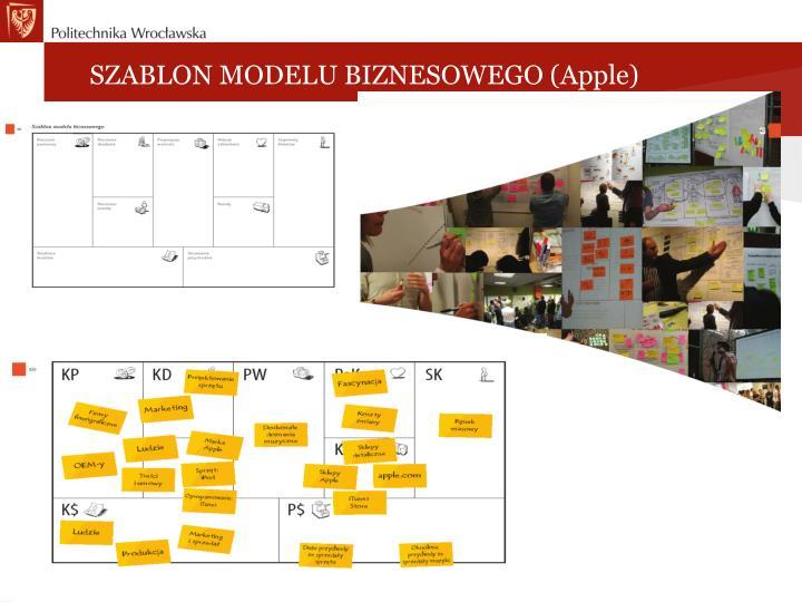 S        SZABLON MODELU BIZNESOWEGO (Apple)