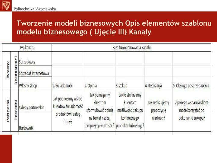Tworzenie modeli biznesowych Opis elementów szablonu modelu biznesowego ( Ujęcie III) Kanały