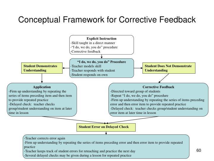 Conceptual Framework for Corrective Feedback