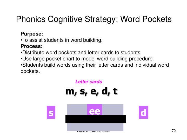 Phonics Cognitive Strategy: