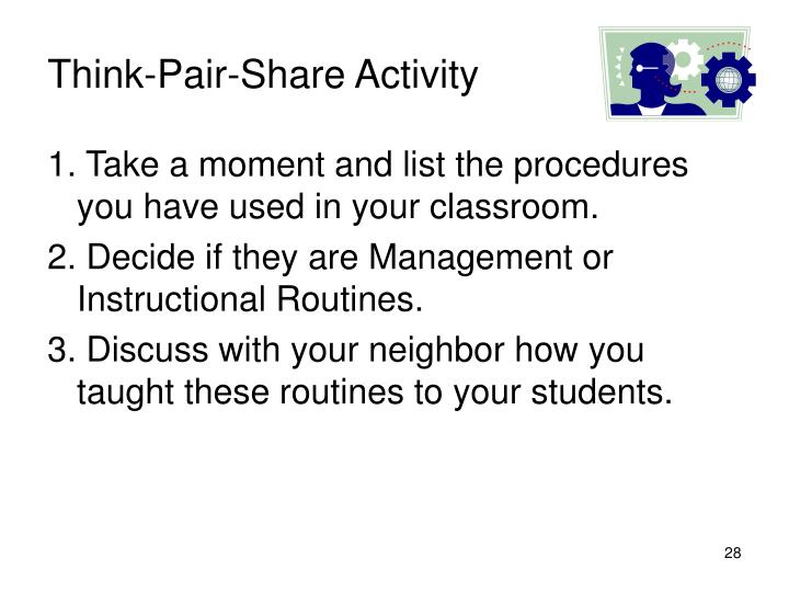 Think-Pair-Share Activity