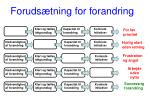 foruds tning for forandring