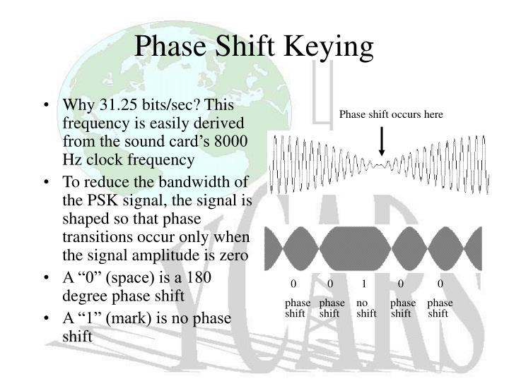 Phase shift occurs here