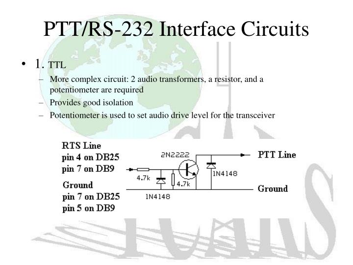 PTT/RS-232 Interface Circuits