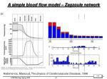 a simple blood flow model zagzoule network