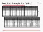 results sample for afiro