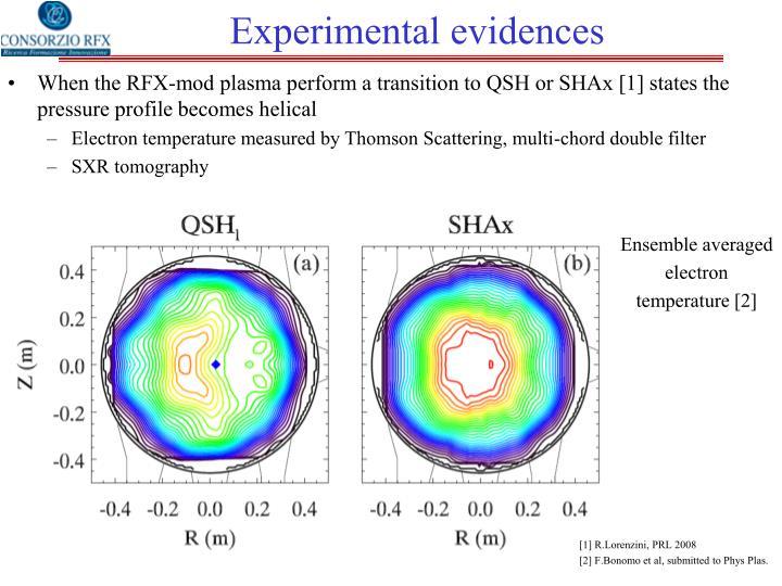 Experimental evidences