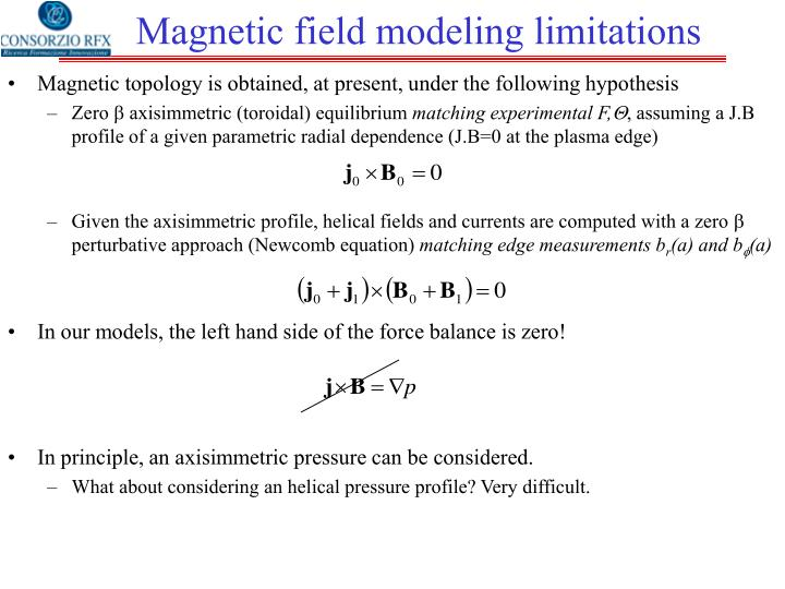 Magnetic field modeling limitations