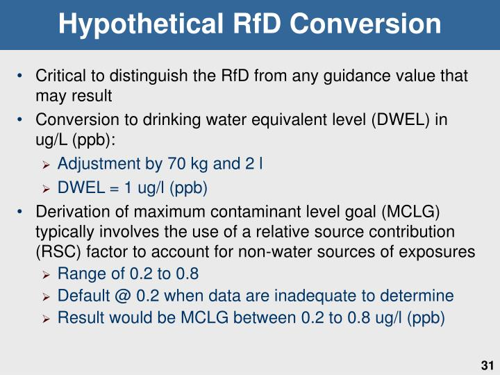 Hypothetical RfD Conversion