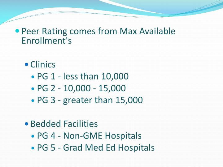 Peer Rating comes from Max Available Enrollment's