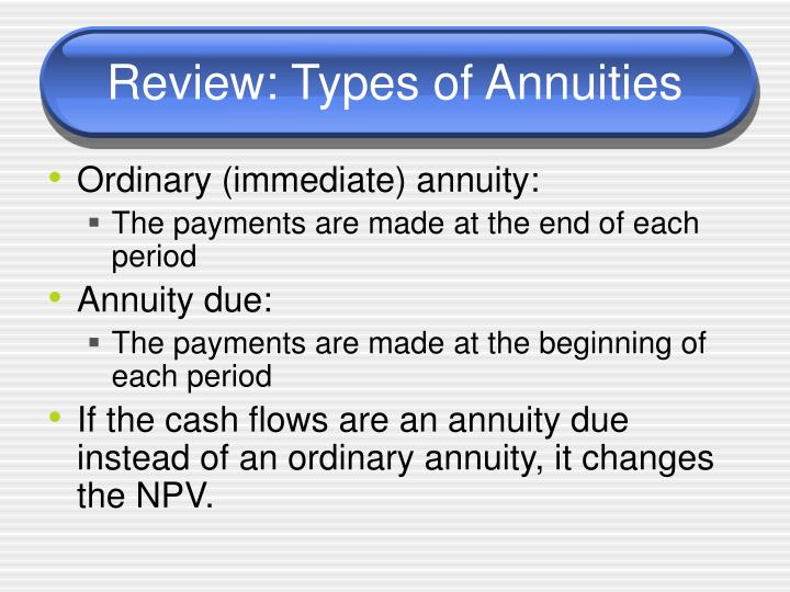 Review: Types of Annuities