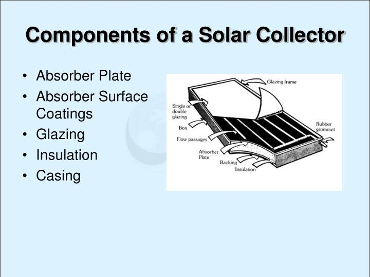 Components of a Solar Collector