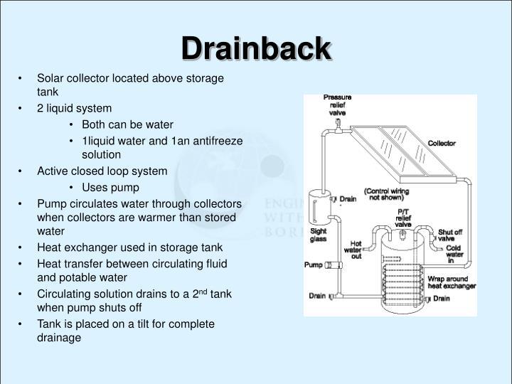 Drainback