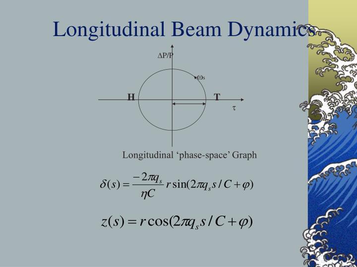 Longitudinal beam dynamics