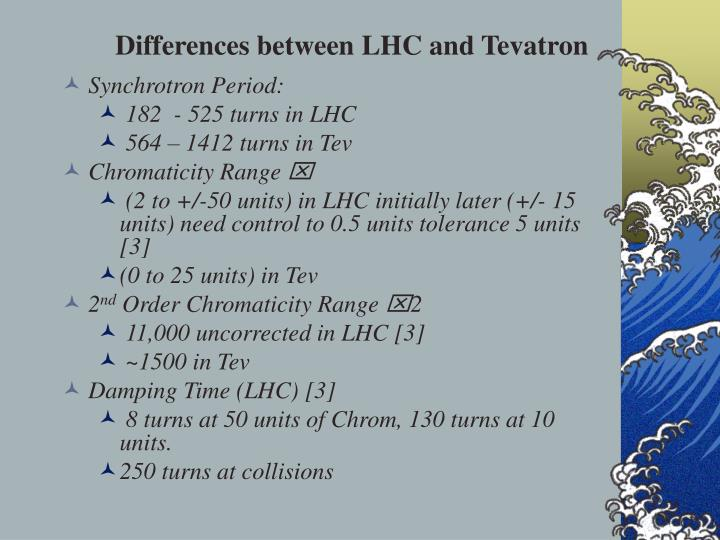 Differences between LHC and Tevatron