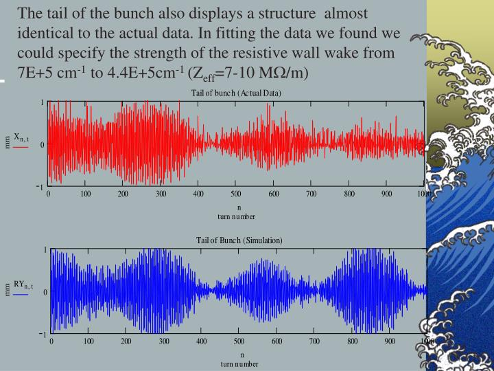 The tail of the bunch also displays a structure  almost identical to the actual data. In fitting the data we found we could specify the strength of the resistive wall wake from 7E+5 cm