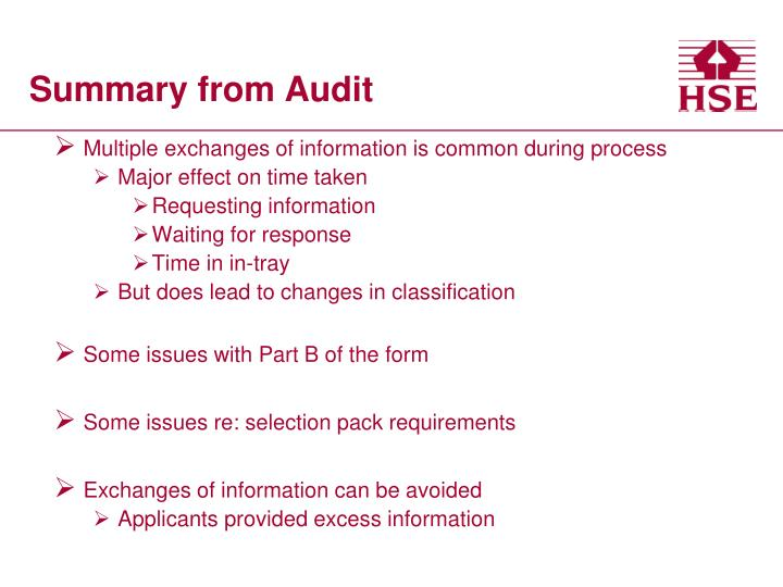 Summary from Audit