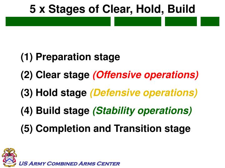5 x Stages of Clear, Hold, Build