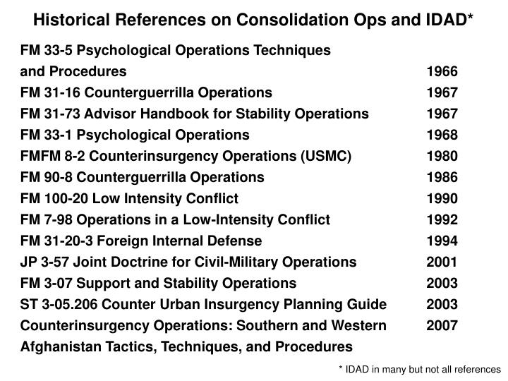 Historical References on Consolidation Ops and IDAD*