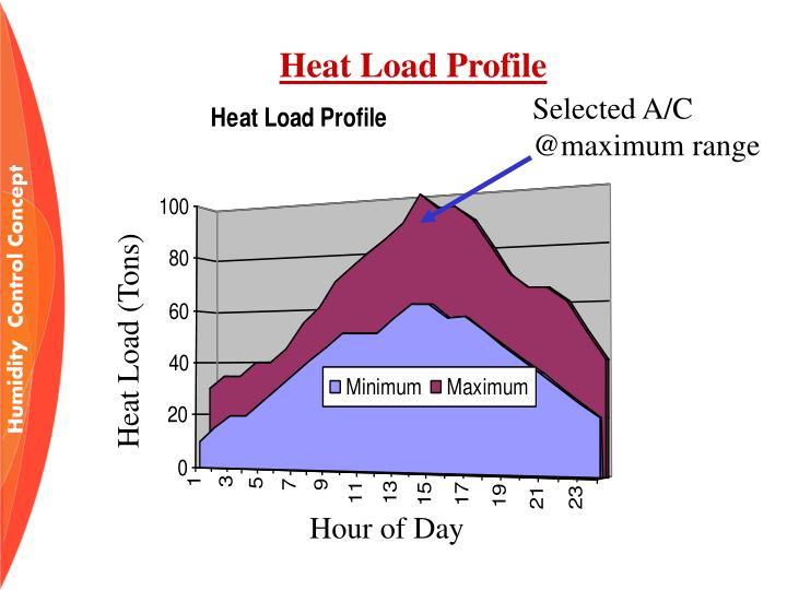 Heat Load Profile