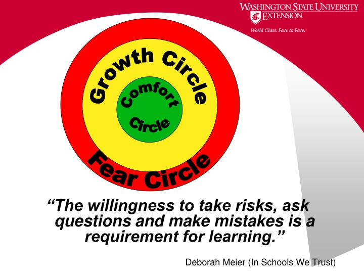 """""""The willingness to take risks, ask questions and make mistakes is a requirement for learning."""""""