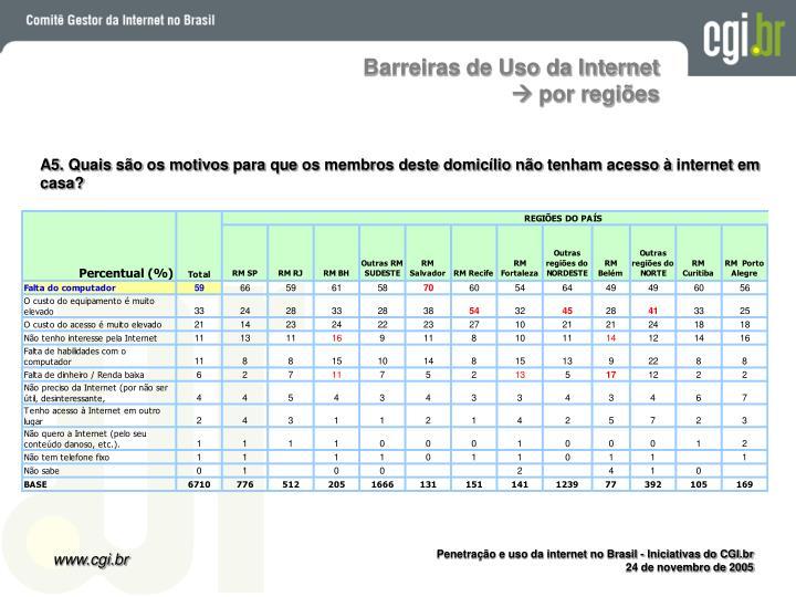 Barreiras de Uso da Internet