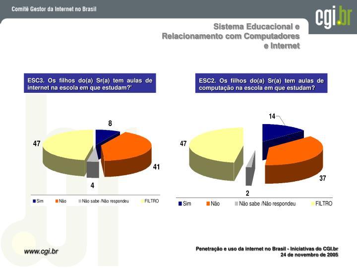 Sistema Educacional e Relacionamento com Computadores e Internet