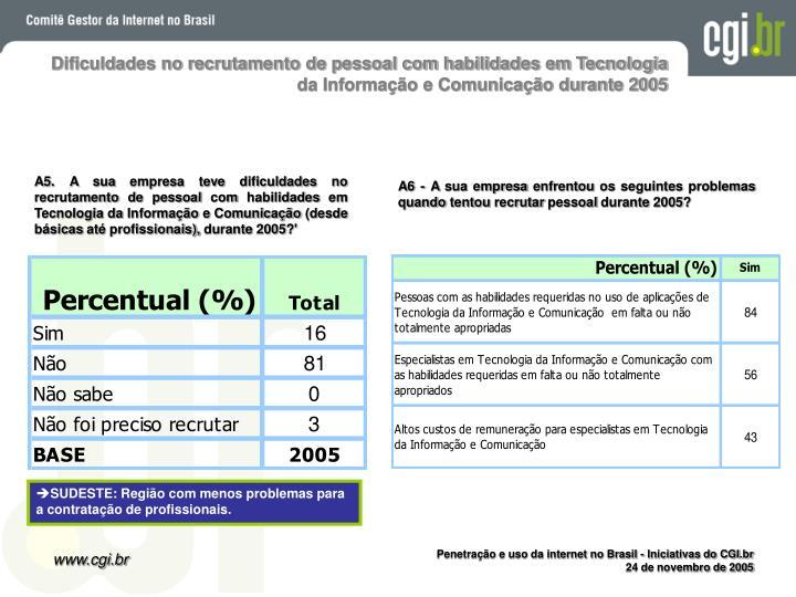 Dificuldades no recrutamento de pessoal com habilidades em Tecnologia da Informação e Comunicação durante 2005