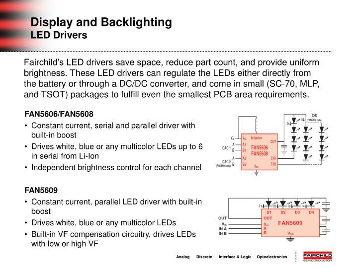 Display and Backlighting