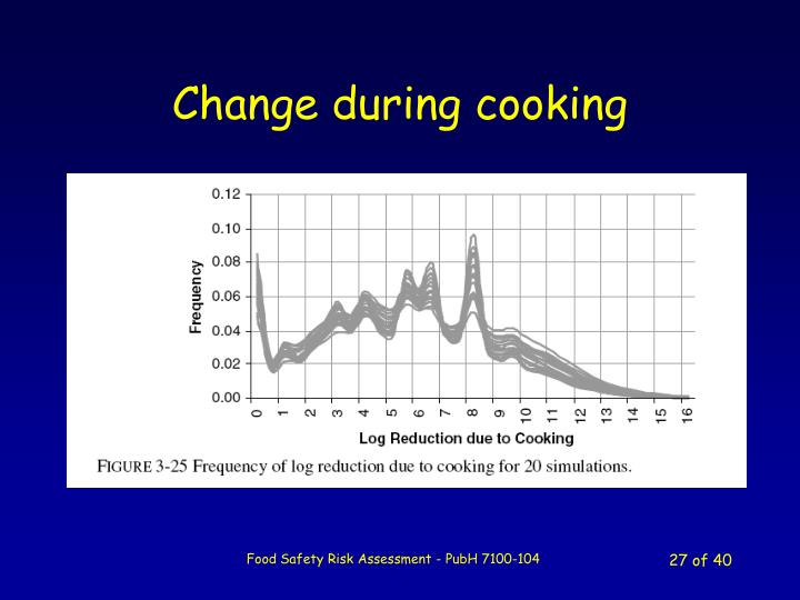 Change during cooking