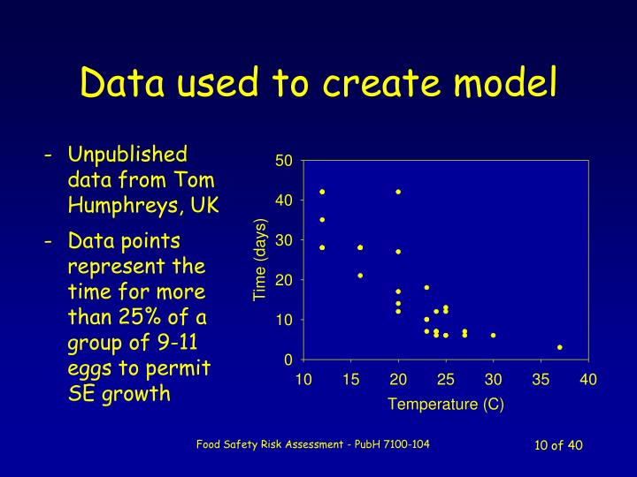 Unpublished data from Tom Humphreys, UK