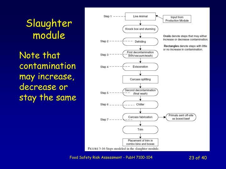 Slaughter module