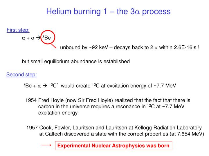 Helium burning 1 – the 3