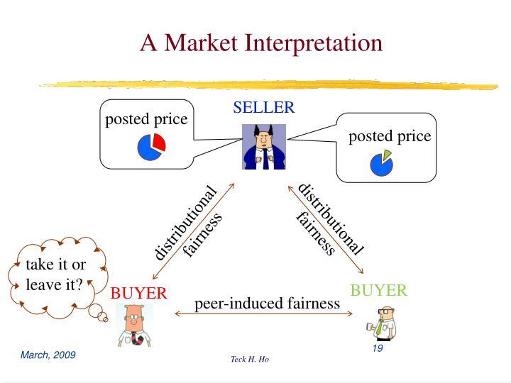A Market Interpretation