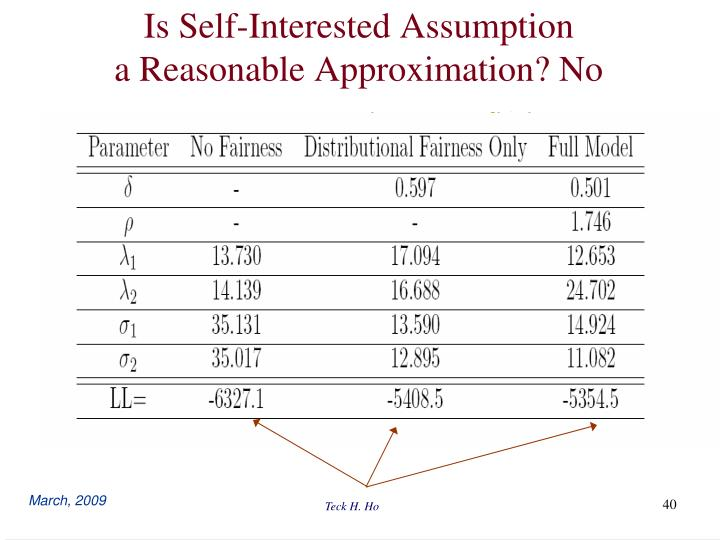 Is Self-Interested Assumption