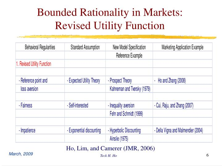 Bounded Rationality in Markets: