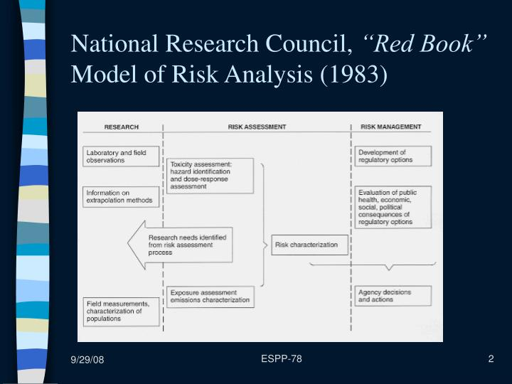 National research council red book model of risk analysis 1983