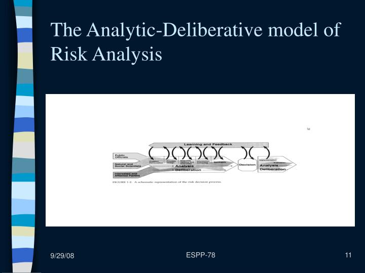 The Analytic-Deliberative model of Risk Analysis