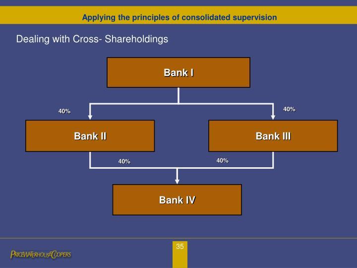 Bank I