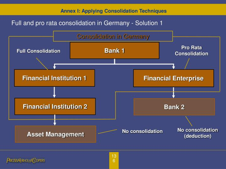 Consolidation in Germany
