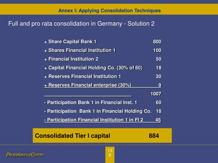 Annex I: Applying Consolidation Techniques