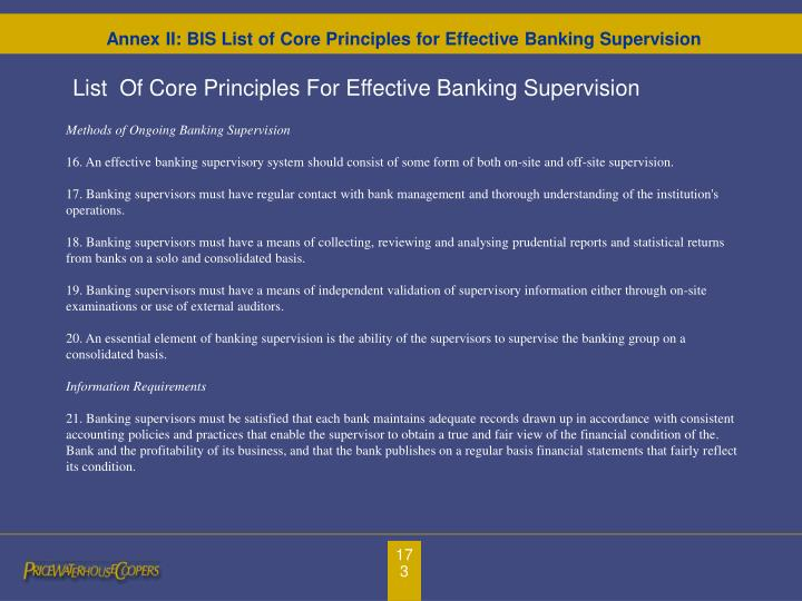 Annex II: BIS List of Core Principles for Effective Banking Supervision