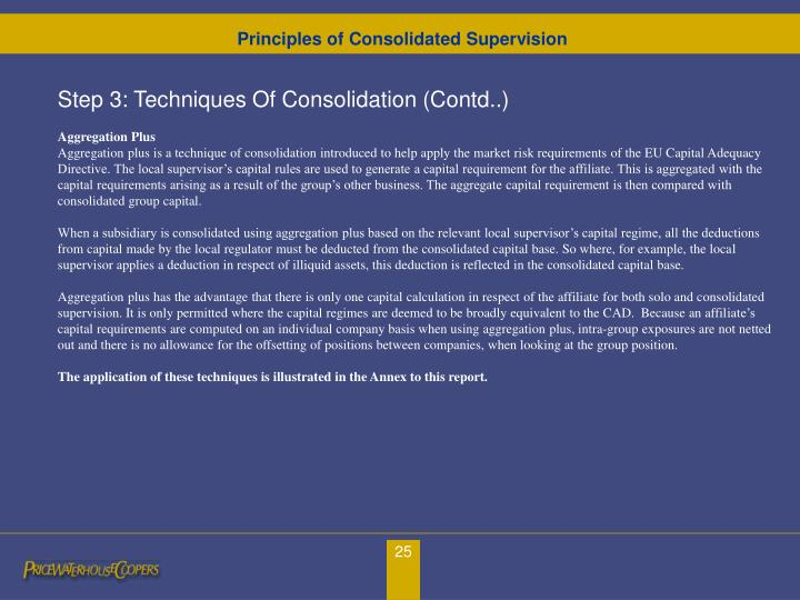Principles of Consolidated Supervision