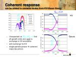 coherent response can be related to unstable modes from kv vlasov theory