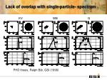 lack of overlap with single particle spectrum