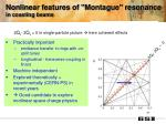 nonlinear features of montague resonance in coasting beams