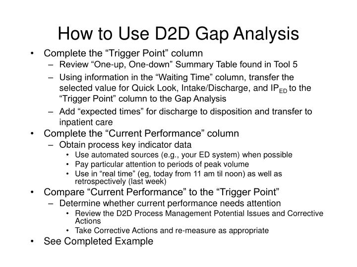 How to Use D2D Gap Analysis