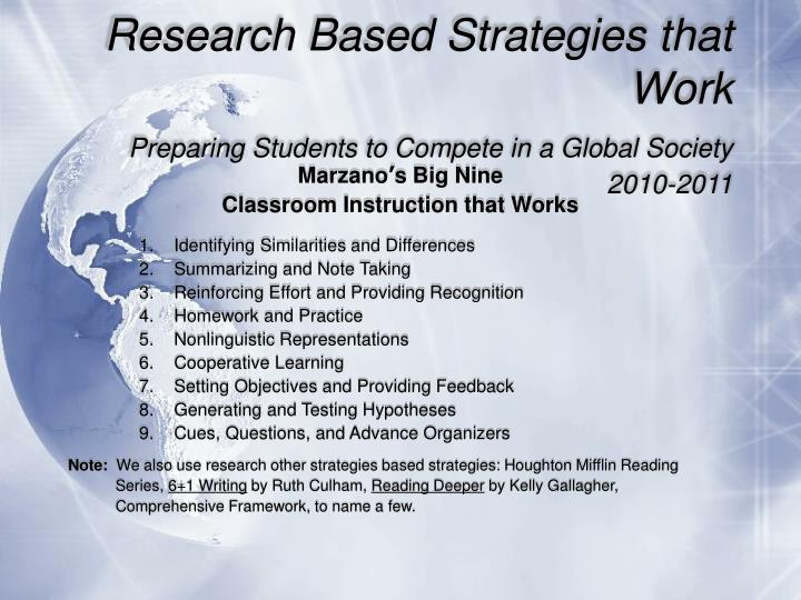 Research Based Strategies that Work
