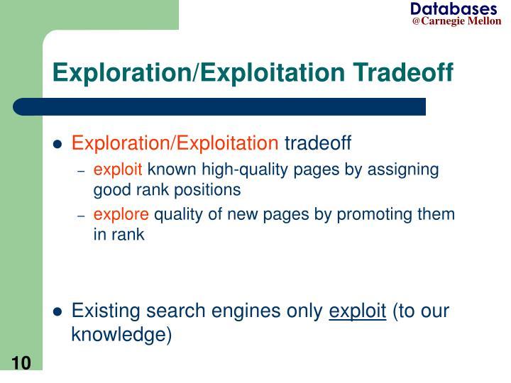 Exploration/Exploitation Tradeoff