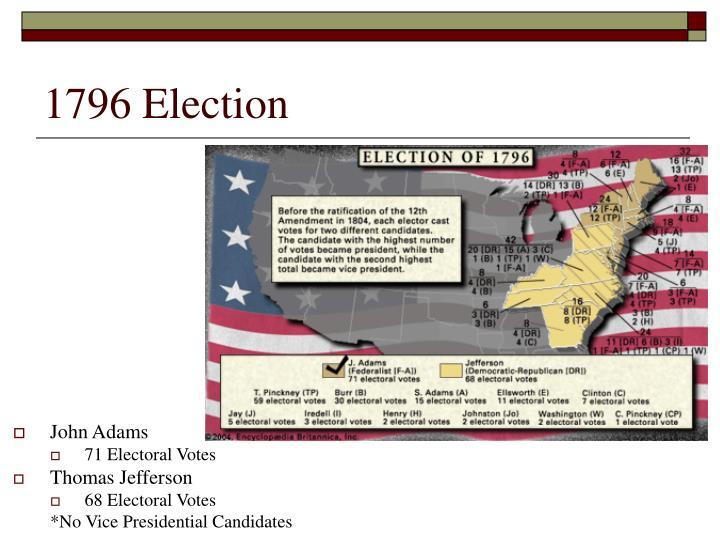 1796 Election